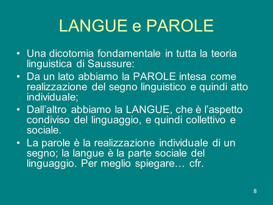 LANGUE e PAROLE Una dicotomia fondamentale in tutta la teoria linguistica di Saussure: