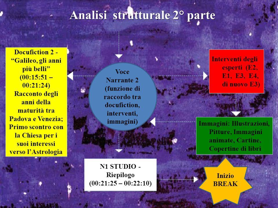 Analisi strutturale 2° parte