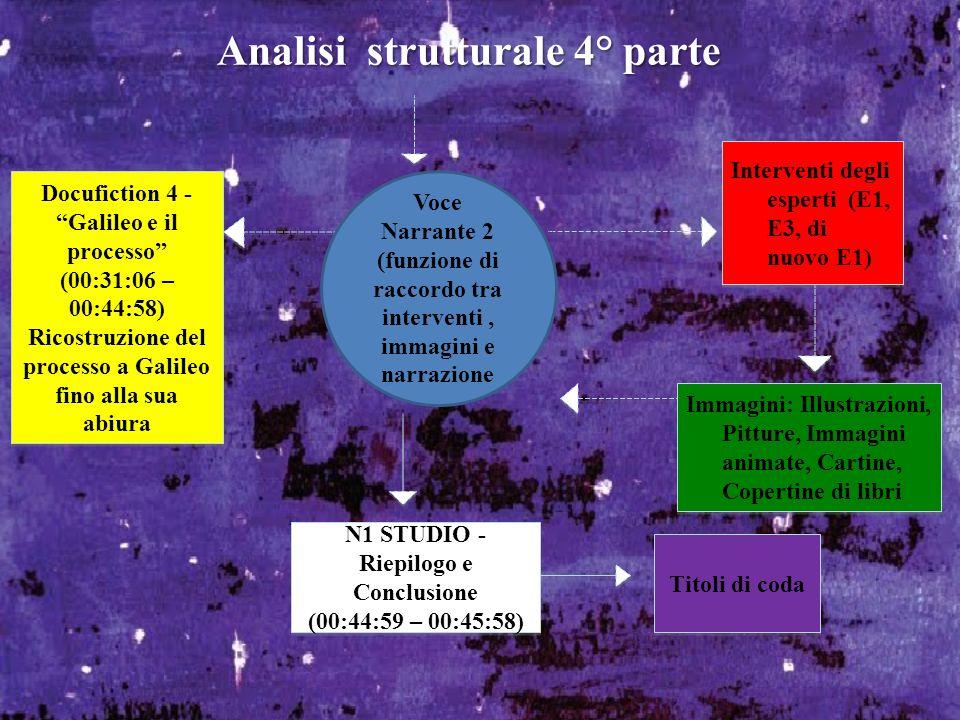 Analisi strutturale 4° parte Riepilogo e Conclusione