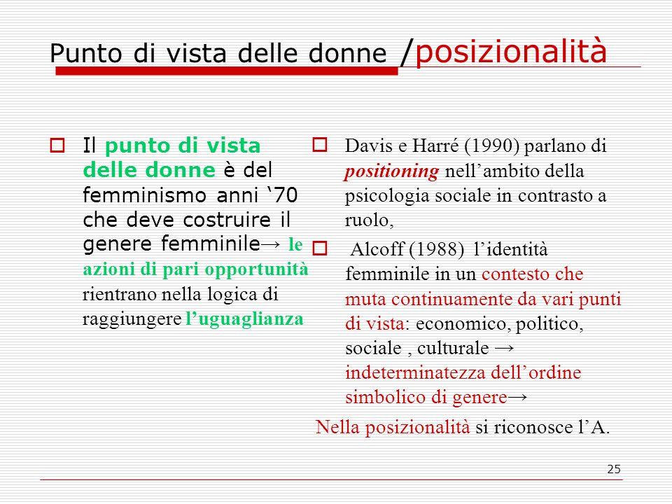 Punto di vista delle donne /posizionalità