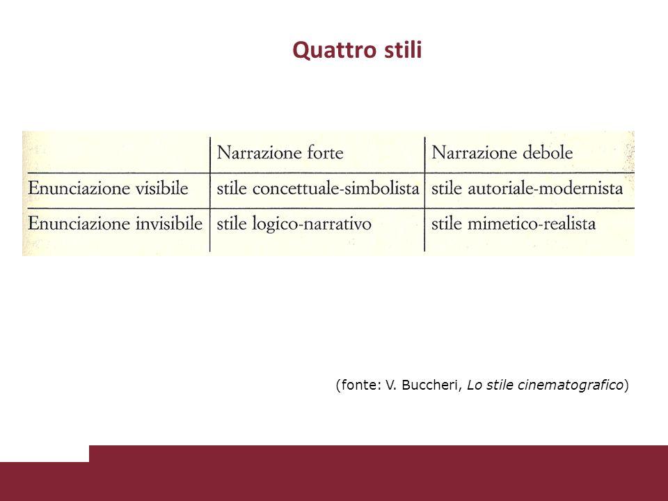 Quattro stili (fonte: V. Buccheri, Lo stile cinematografico) fonte
