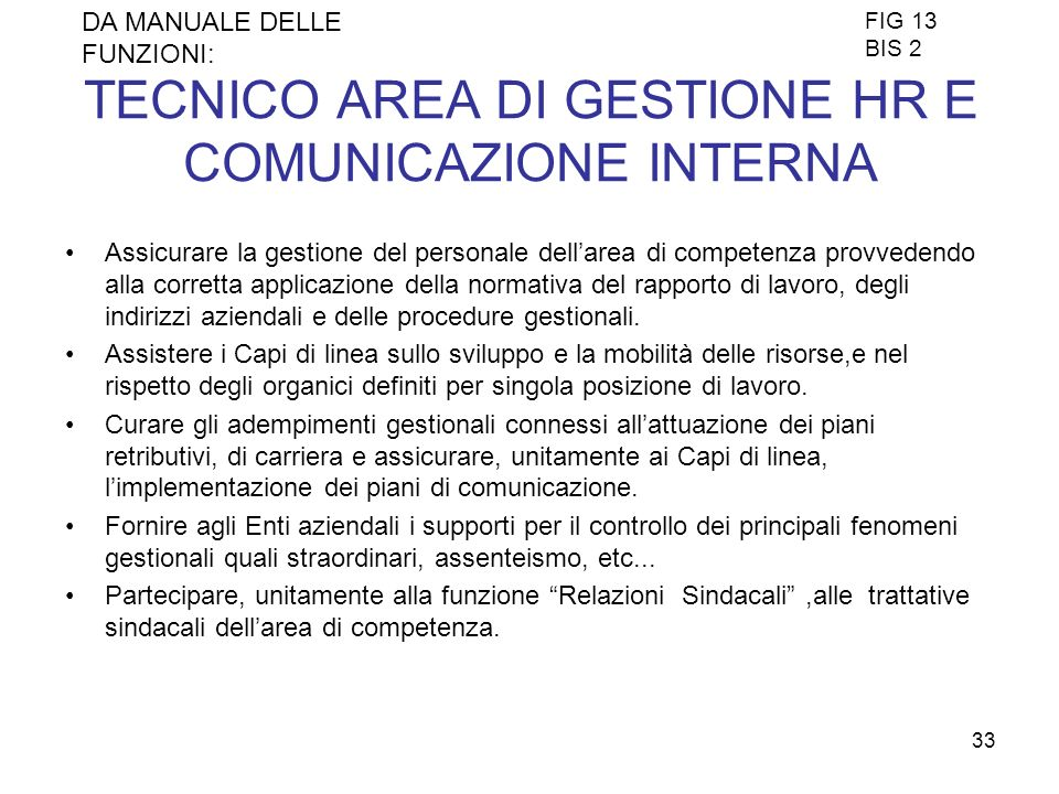 TECNICO AREA DI GESTIONE HR E COMUNICAZIONE INTERNA