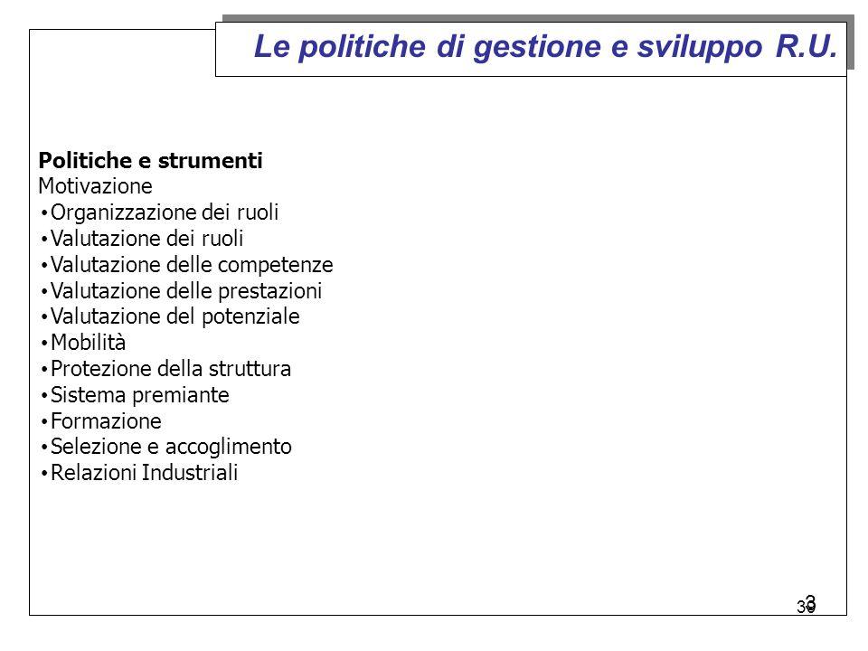 Le politiche di gestione e sviluppo R.U.