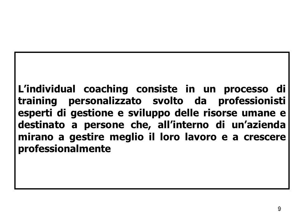 L'individual coaching consiste in un processo di training personalizzato svolto da professionisti esperti di gestione e sviluppo delle risorse umane e destinato a persone che, all'interno di un'azienda mirano a gestire meglio il loro lavoro e a crescere professionalmente