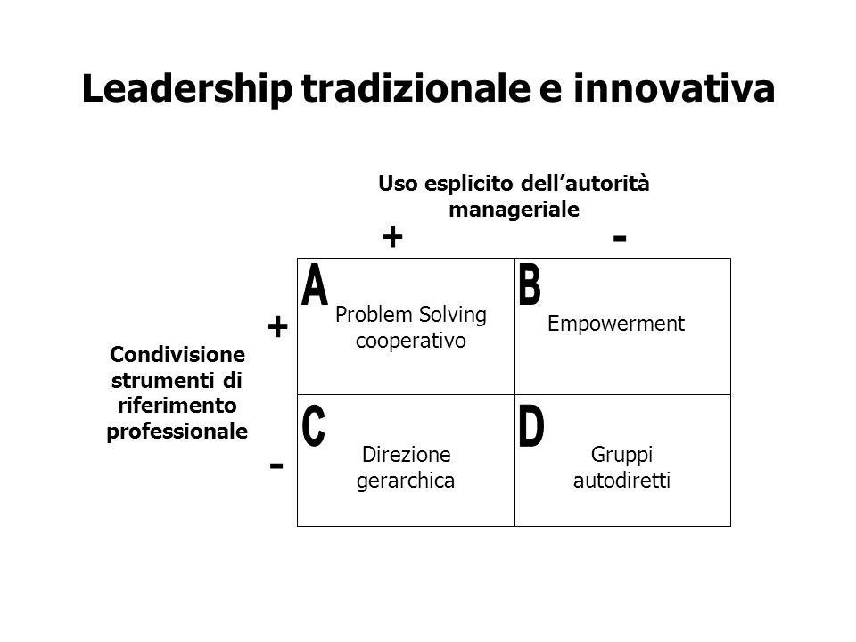 Leadership tradizionale e innovativa