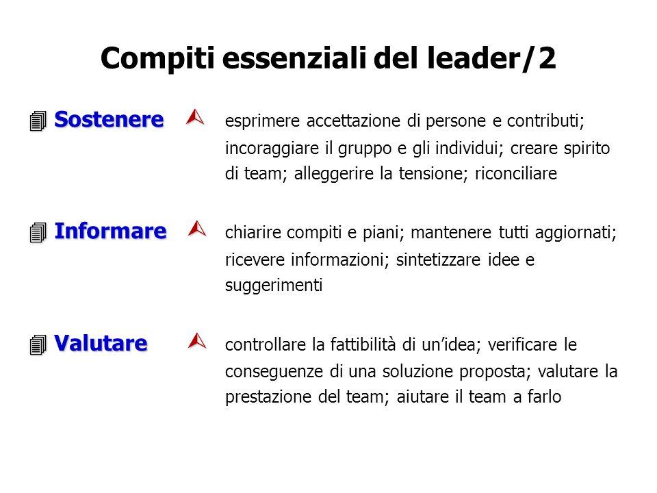 Compiti essenziali del leader/2