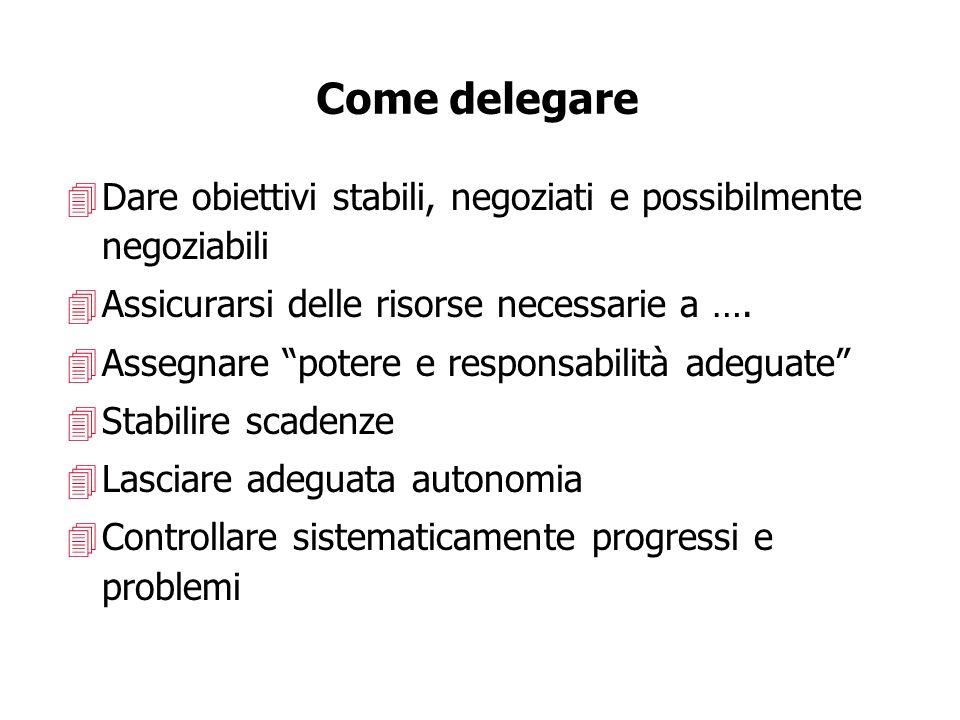 Come delegare Dare obiettivi stabili, negoziati e possibilmente negoziabili. Assicurarsi delle risorse necessarie a ….