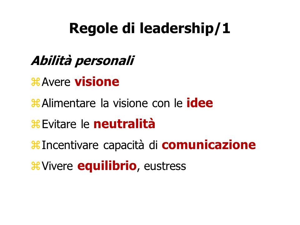 Regole di leadership/1 Abilità personali Avere visione