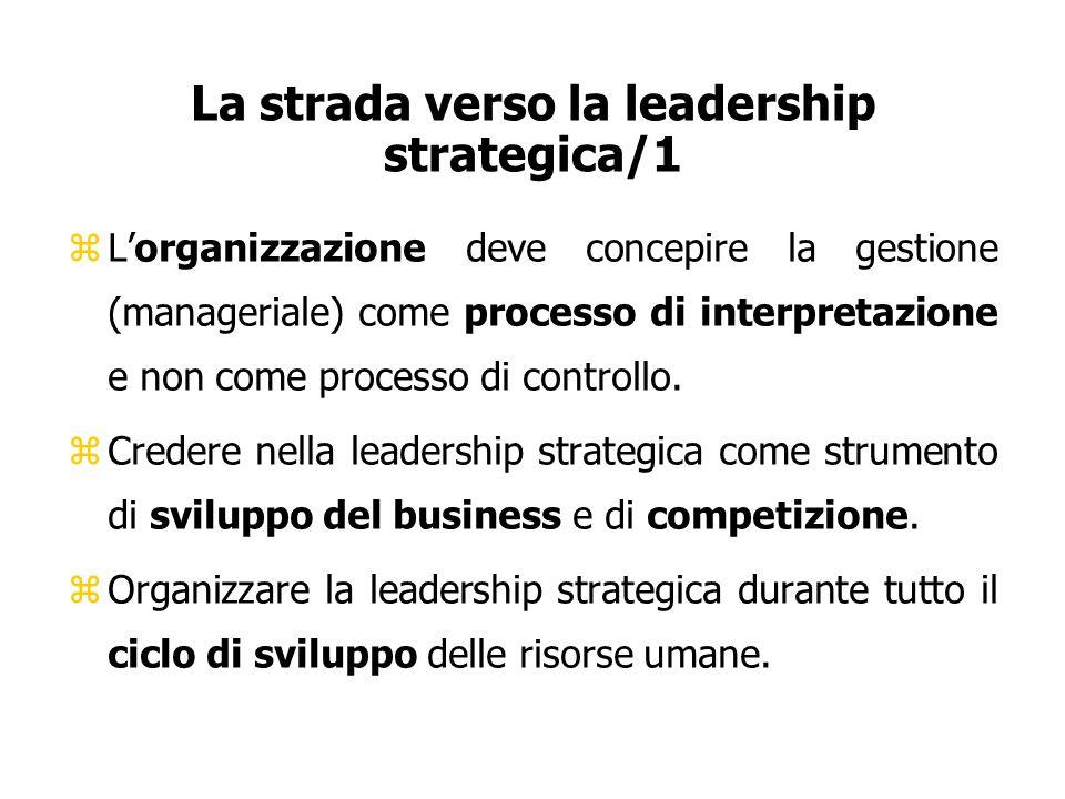 La strada verso la leadership strategica/1