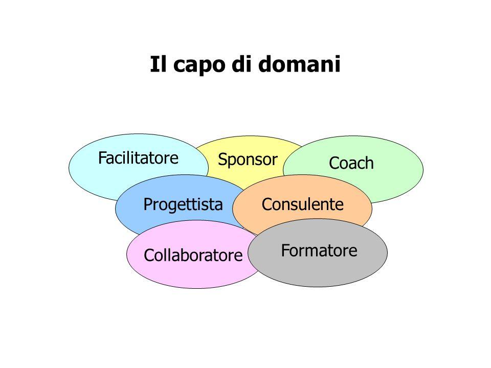 Il capo di domani Facilitatore Sponsor Coach Progettista Consulente