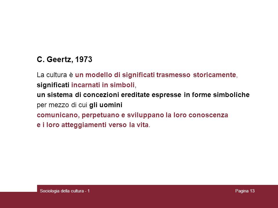 C. Geertz, 1973 La cultura è un modello di significati trasmesso storicamente, significati incarnati in simboli,