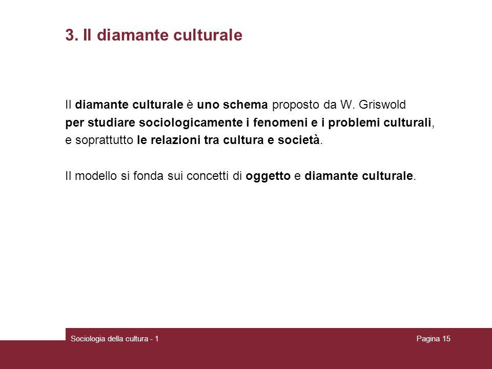 3. Il diamante culturaleIl diamante culturale è uno schema proposto da W. Griswold. per studiare sociologicamente i fenomeni e i problemi culturali,