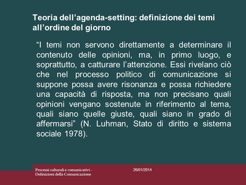 Teoria dell'agenda-setting: definizione dei temi all'ordine del giorno