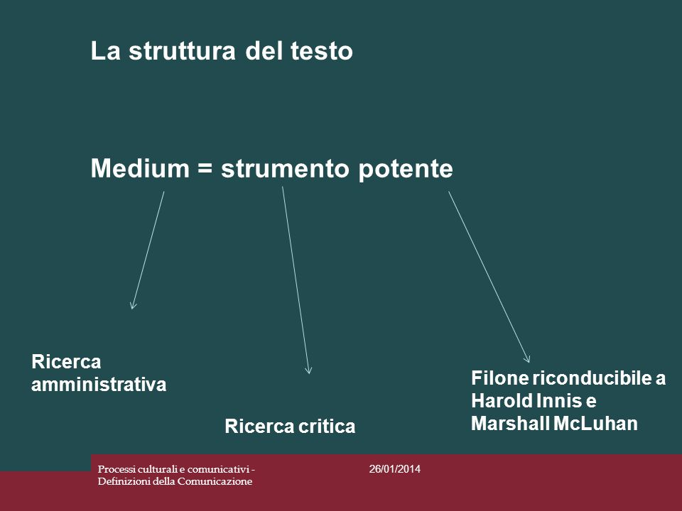 Medium = strumento potente