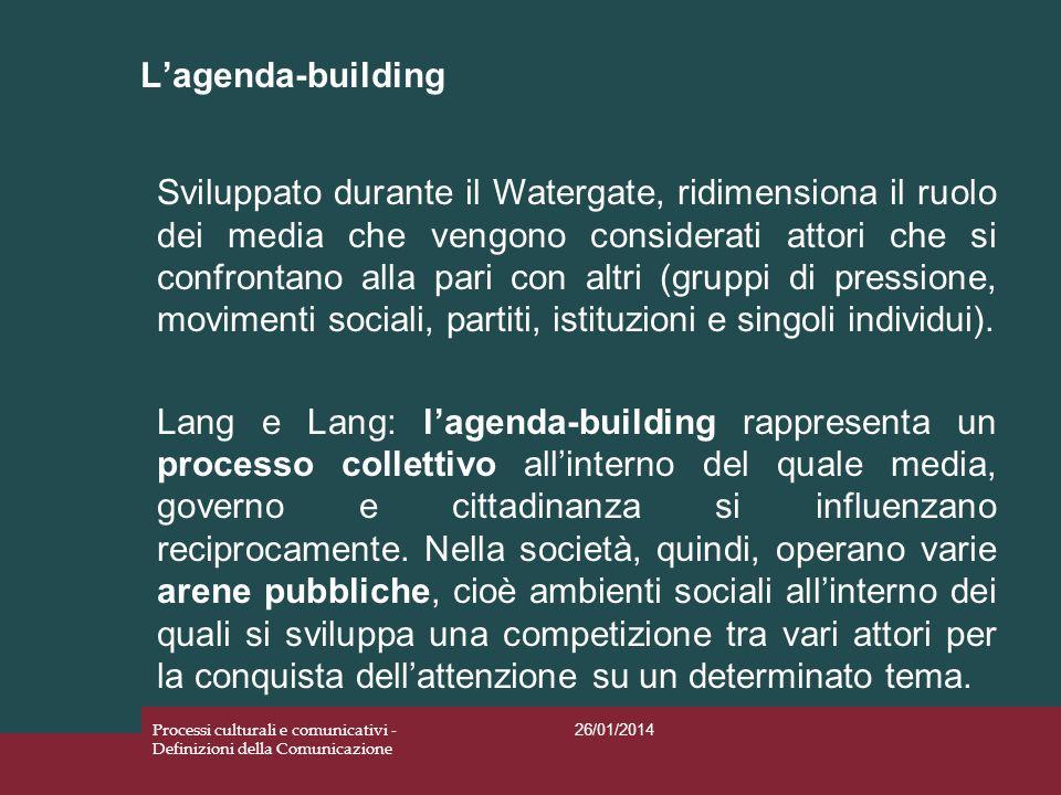 L'agenda-building