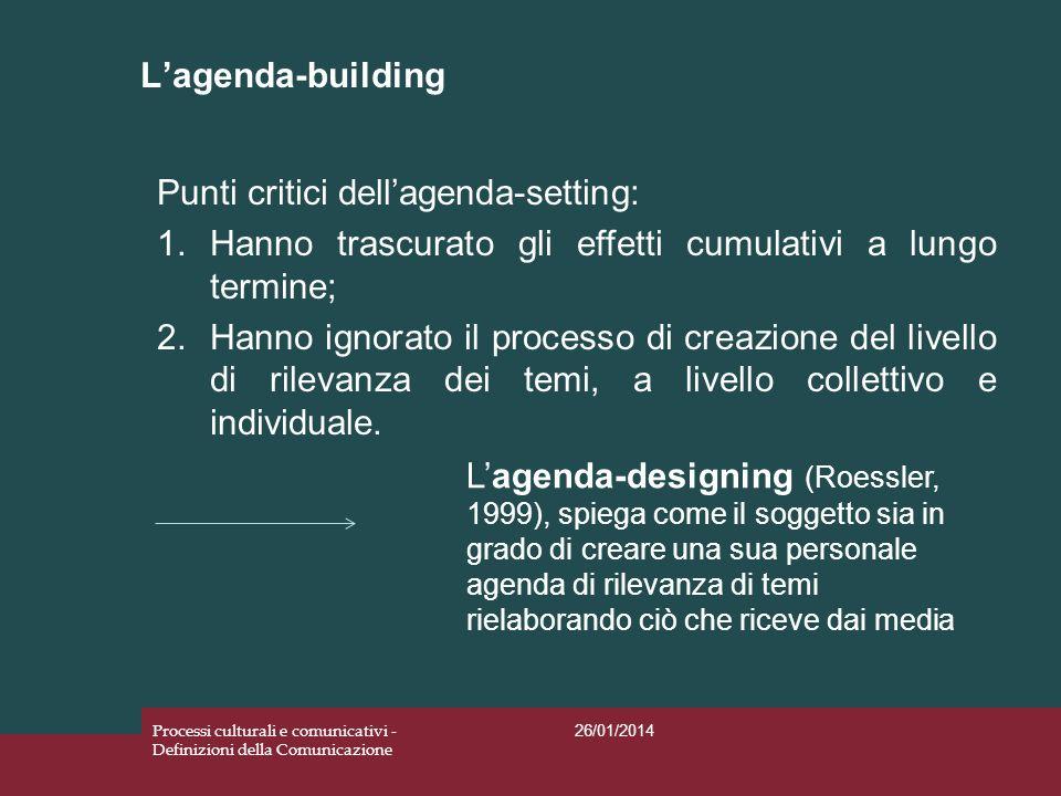 Punti critici dell'agenda-setting: