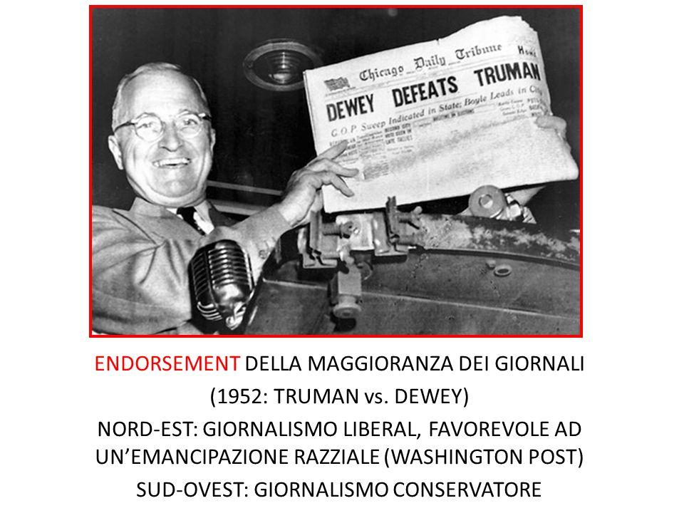 ENDORSEMENT DELLA MAGGIORANZA DEI GIORNALI (1952: TRUMAN vs