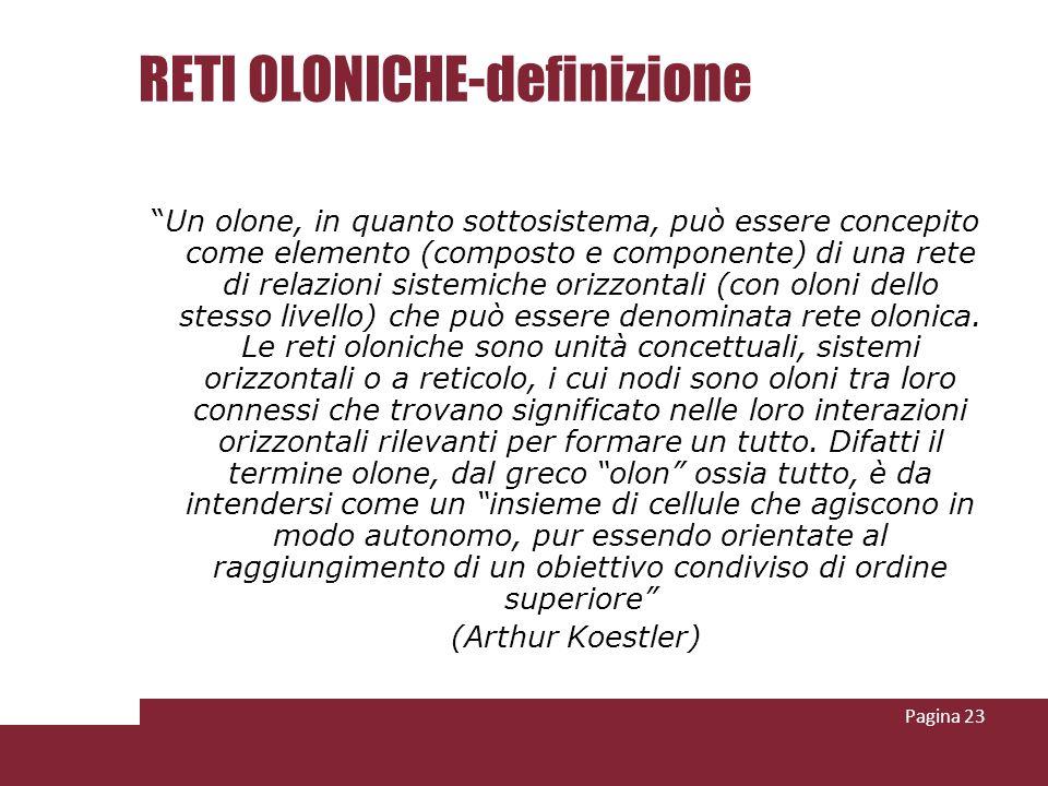 RETI OLONICHE-definizione