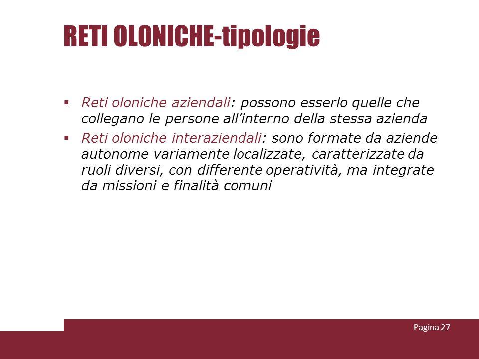 RETI OLONICHE-tipologie