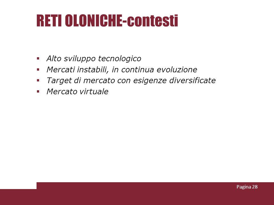 RETI OLONICHE-contesti