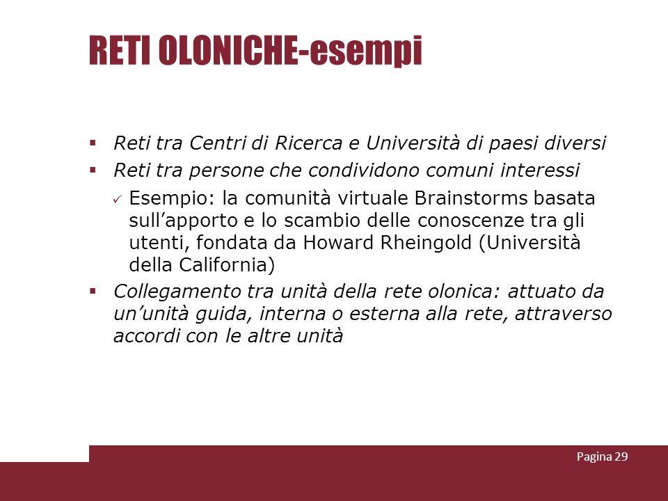 RETI OLONICHE-esempi Reti tra Centri di Ricerca e Università di paesi diversi. Reti tra persone che condividono comuni interessi.