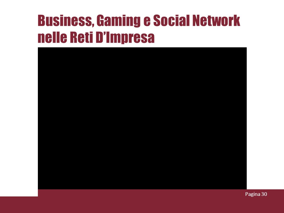 Business, Gaming e Social Network nelle Reti D'Impresa