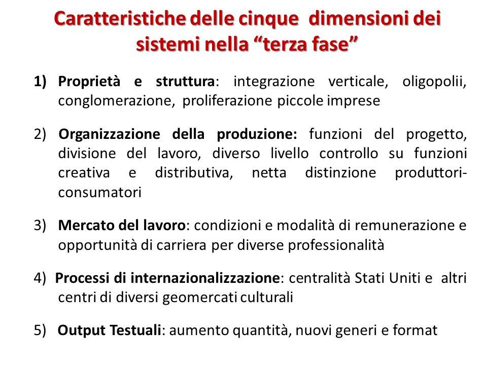 Caratteristiche delle cinque dimensioni dei sistemi nella terza fase