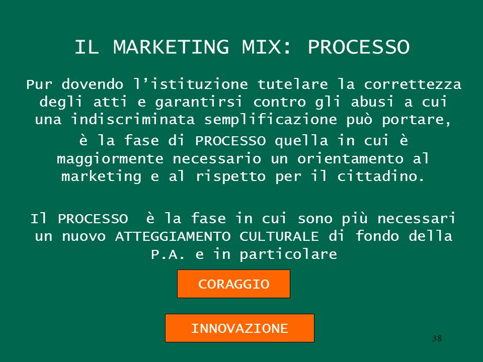 IL MARKETING MIX: PROCESSO