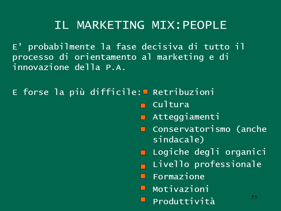IL MARKETING MIX:PEOPLE