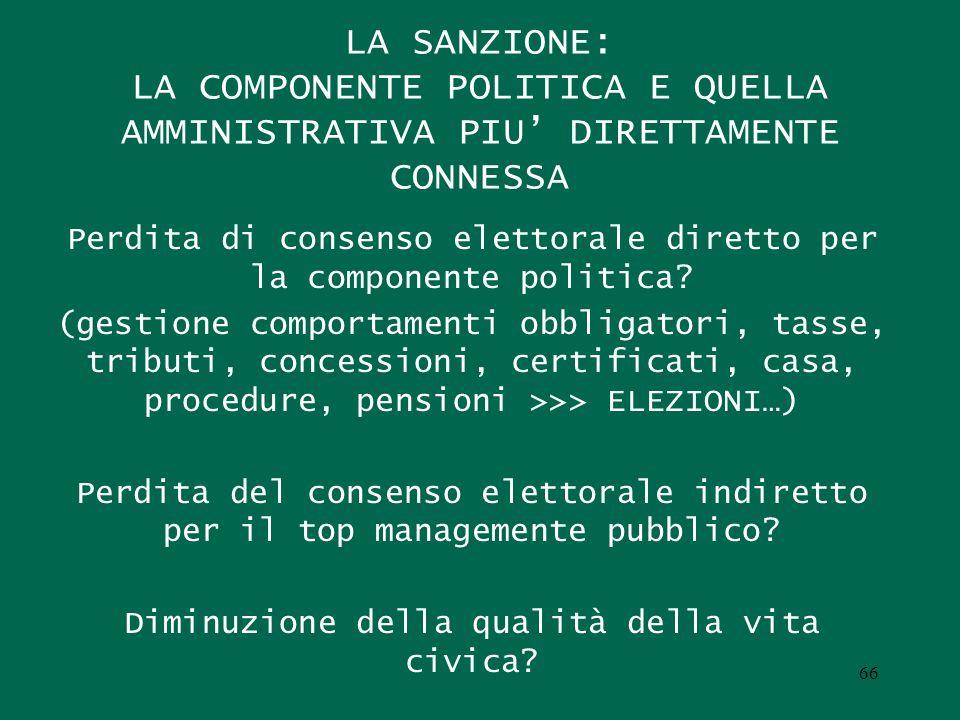 LA SANZIONE: LA COMPONENTE POLITICA E QUELLA AMMINISTRATIVA PIU' DIRETTAMENTE CONNESSA