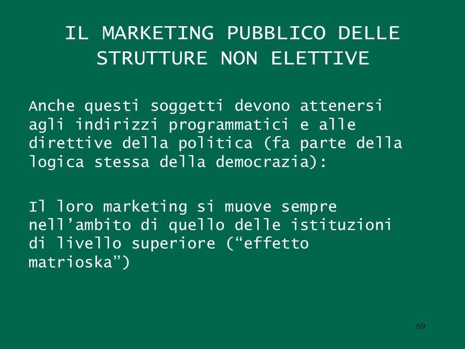 IL MARKETING PUBBLICO DELLE STRUTTURE NON ELETTIVE