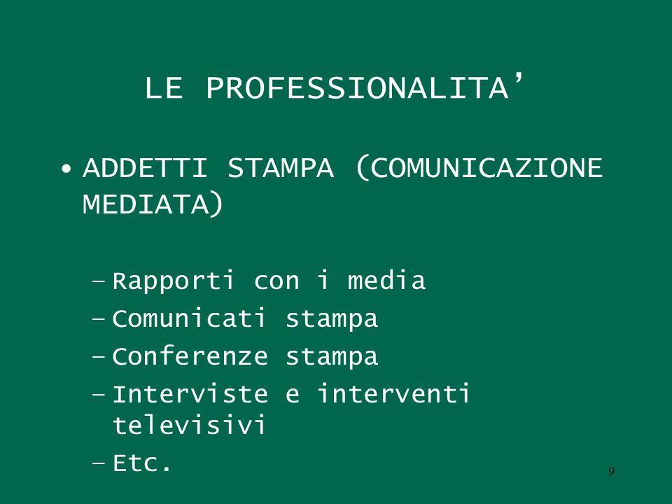 LE PROFESSIONALITA' ADDETTI STAMPA (COMUNICAZIONE MEDIATA)