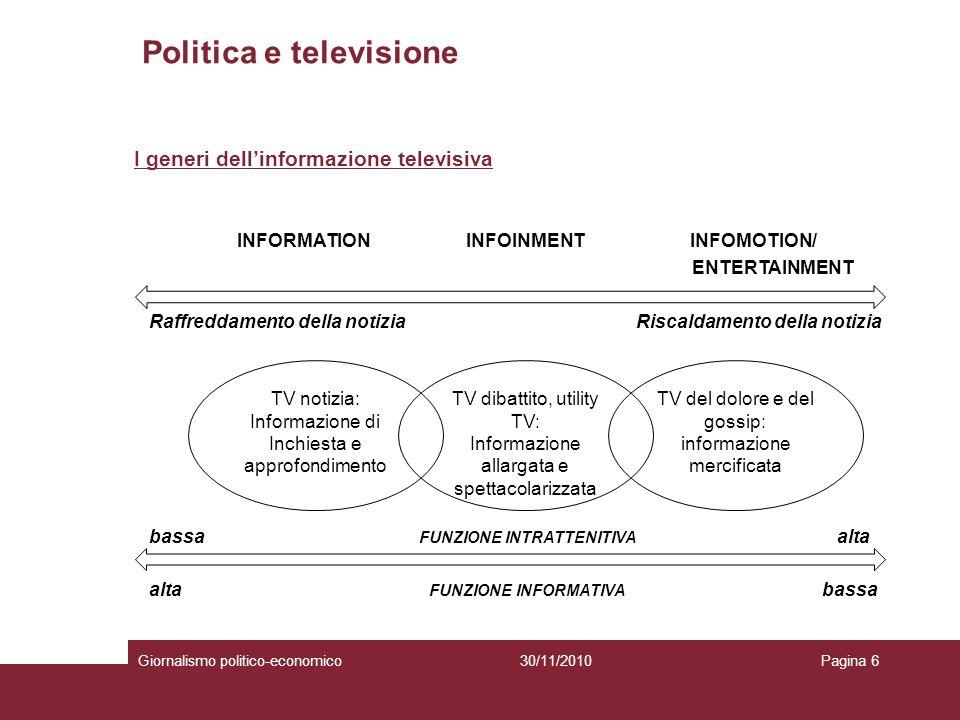 Politica e televisione