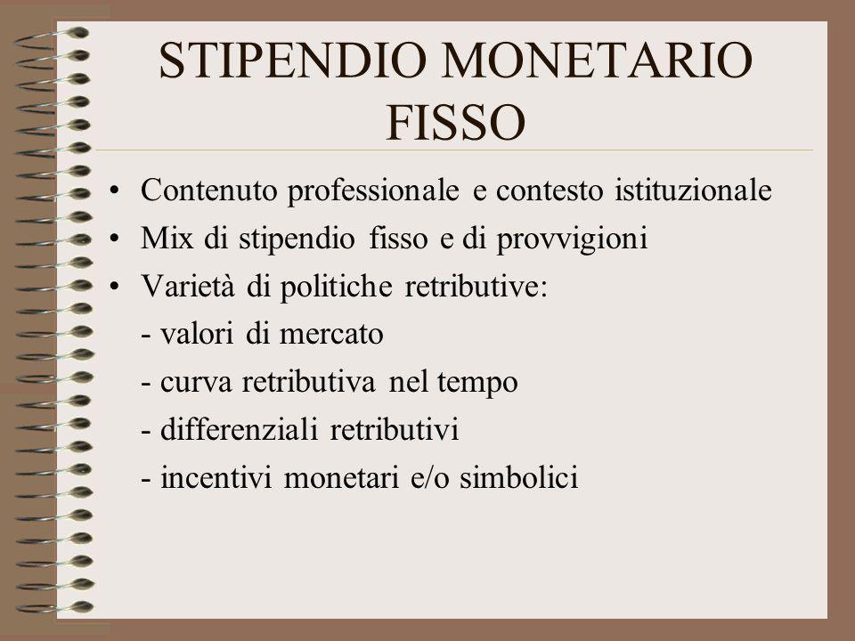 STIPENDIO MONETARIO FISSO