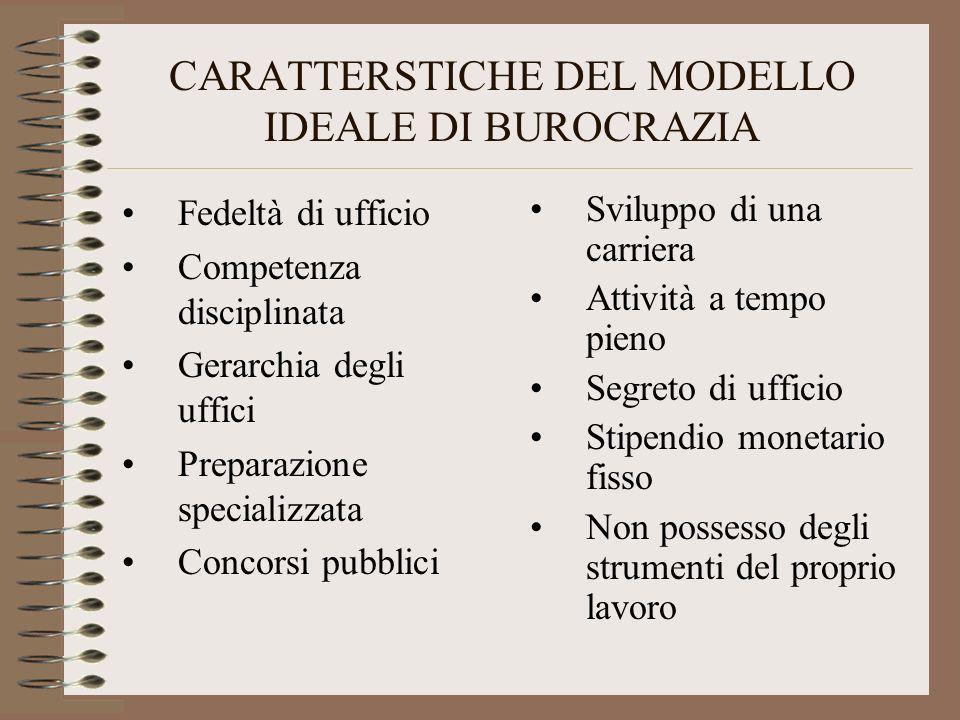 CARATTERSTICHE DEL MODELLO IDEALE DI BUROCRAZIA