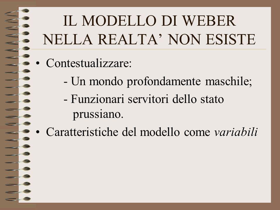 IL MODELLO DI WEBER NELLA REALTA' NON ESISTE