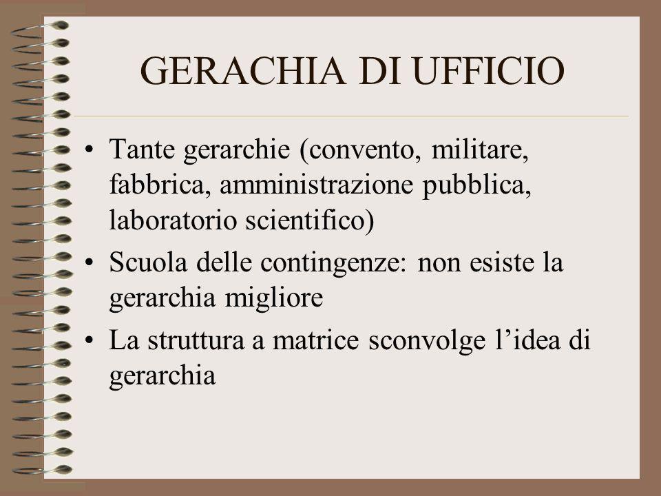 GERACHIA DI UFFICIO Tante gerarchie (convento, militare, fabbrica, amministrazione pubblica, laboratorio scientifico)
