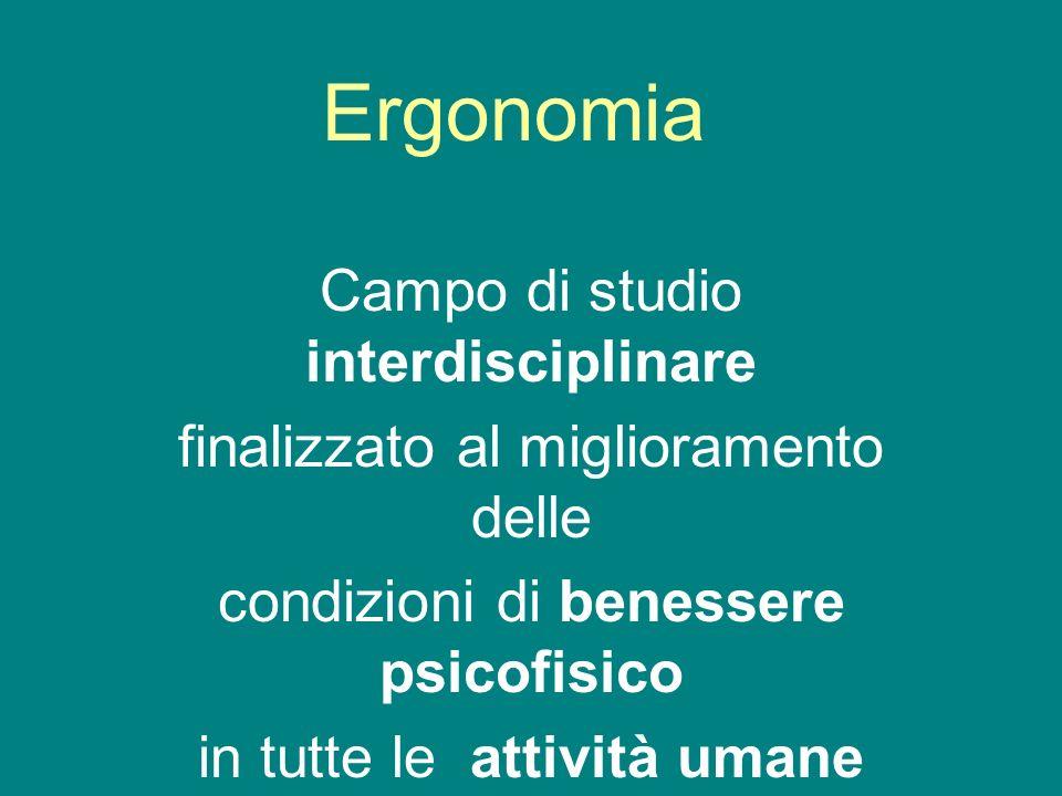 Ergonomia Campo di studio interdisciplinare