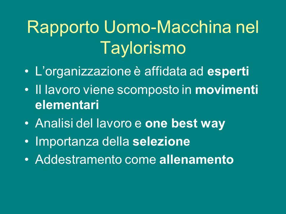 Rapporto Uomo-Macchina nel Taylorismo