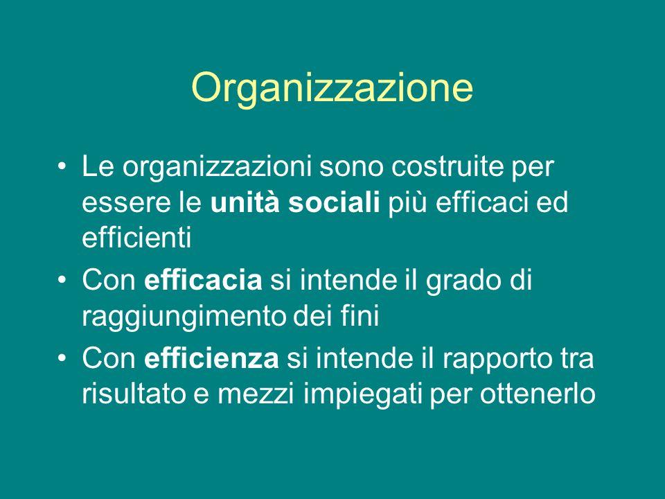 Organizzazione Le organizzazioni sono costruite per essere le unità sociali più efficaci ed efficienti.