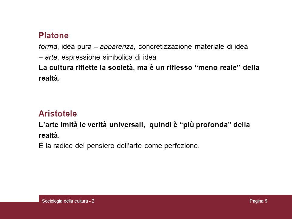 Platone forma, idea pura – apparenza, concretizzazione materiale di idea. – arte, espressione simbolica di idea.