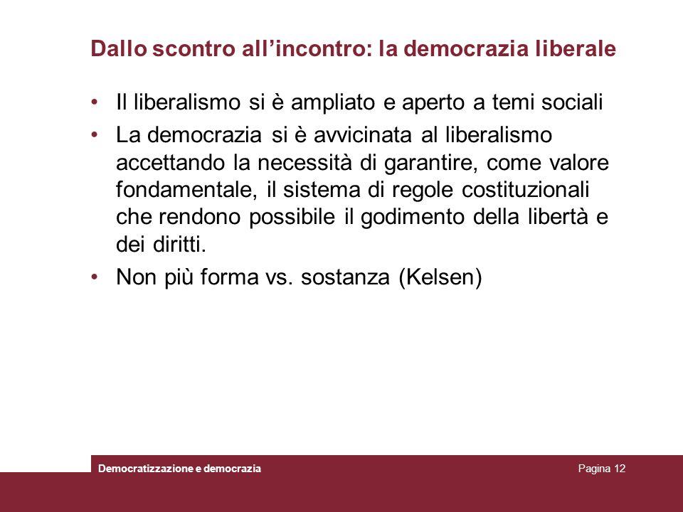 Dallo scontro all'incontro: la democrazia liberale