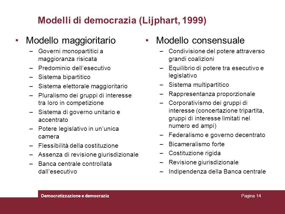 Modelli di democrazia (Lijphart, 1999)