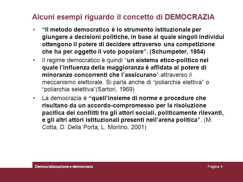 Alcuni esempi riguardo il concetto di DEMOCRAZIA