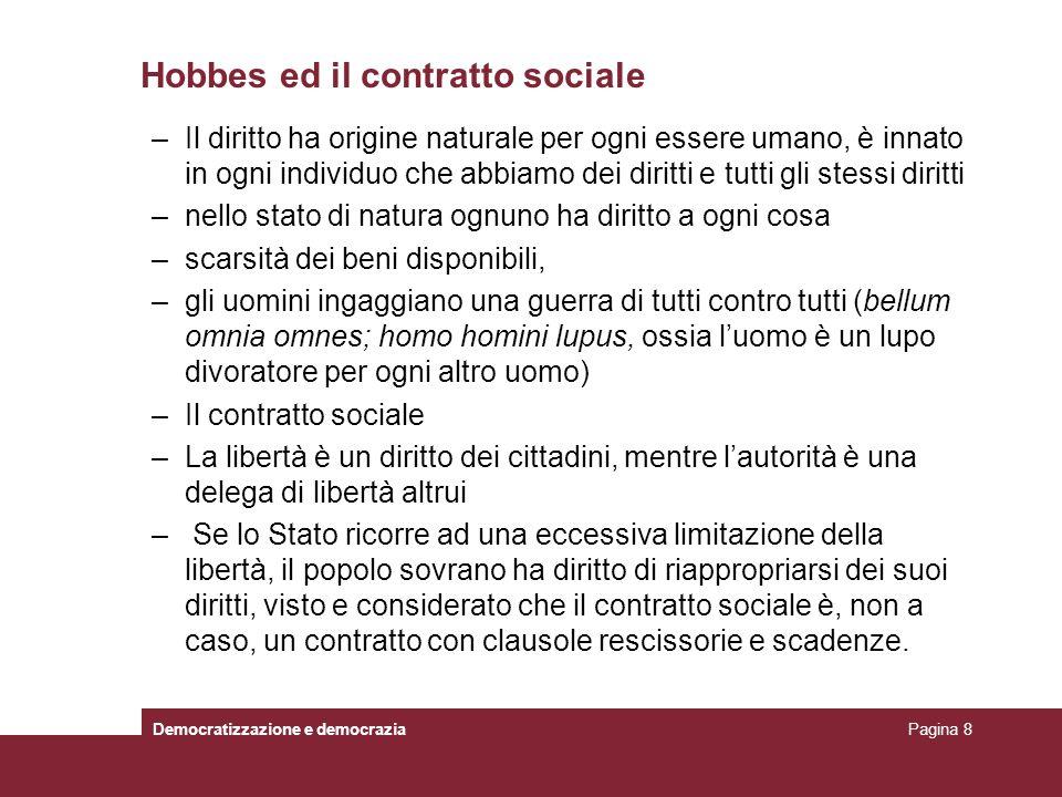Hobbes ed il contratto sociale