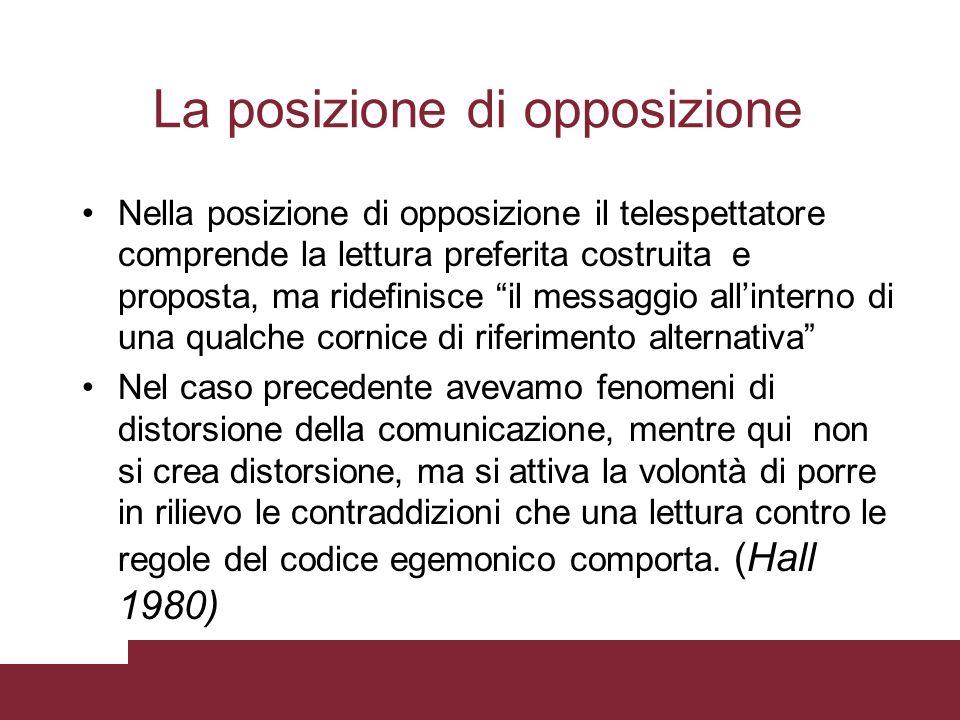 La posizione di opposizione