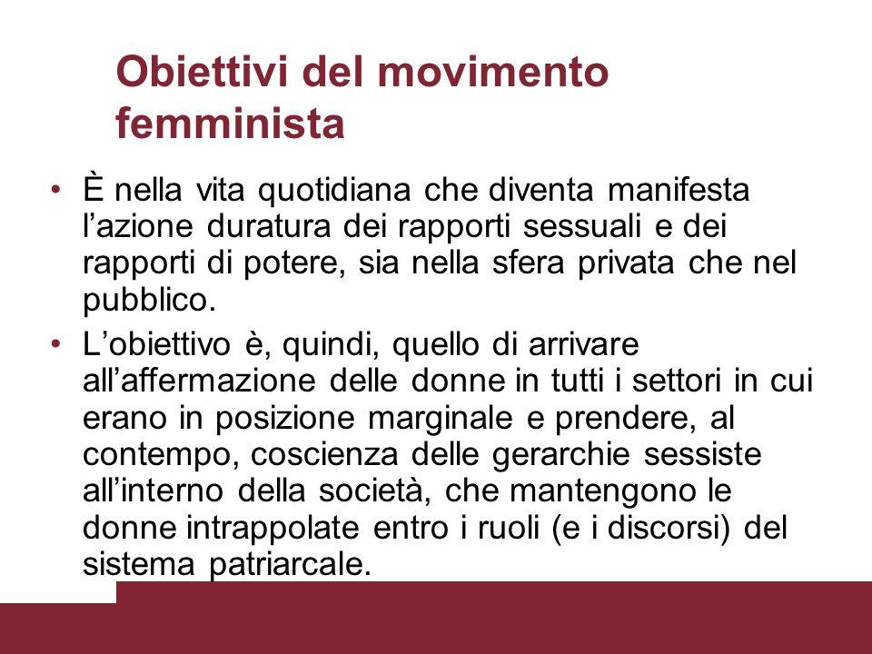 Obiettivi del movimento femminista