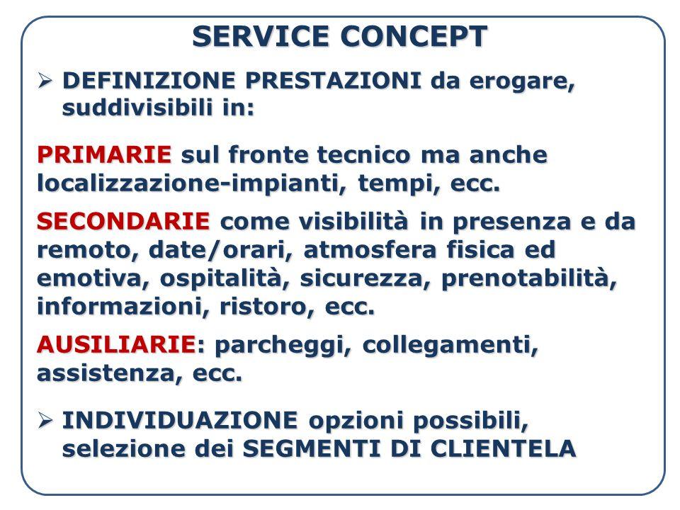 SERVICE CONCEPTDEFINIZIONE PRESTAZIONI da erogare, suddivisibili in: PRIMARIE sul fronte tecnico ma anche localizzazione-impianti, tempi, ecc.