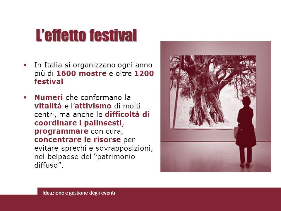 L'effetto festival In Italia si organizzano ogni anno più di 1600 mostre e oltre 1200 festival.