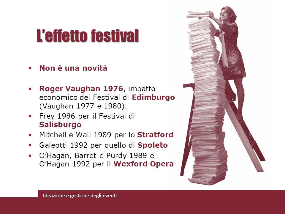 L'effetto festival Non è una novità